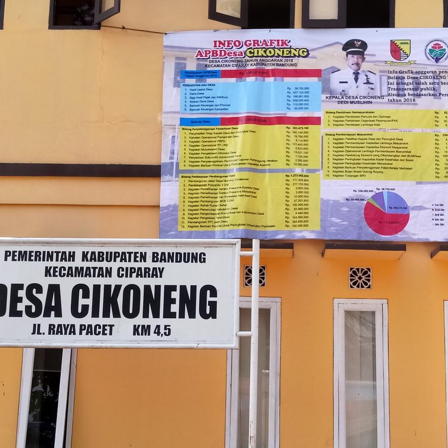Info Grafik APBDes Desa Cikoneng Kecamatan Ciparay Kabupaten Bandung 2018